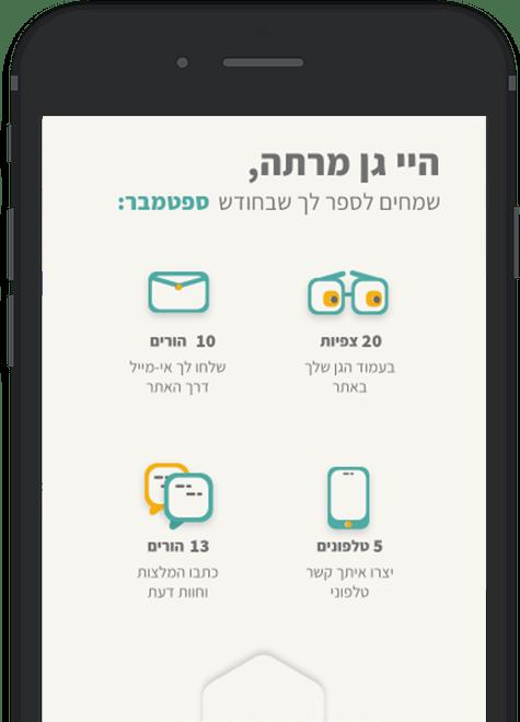 Phone 5